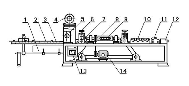 1 – Установка прутковой бухты